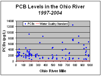 High Volume Water Sampling - ORSANCO | ORSANCO